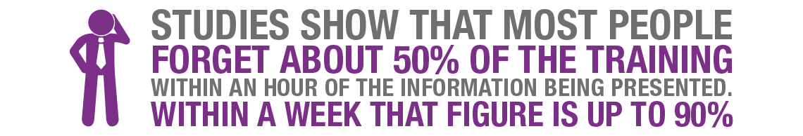 Studies show that most people will forget about 50% of the training within about an hour of the information being presented. Within a week that figure is up to 90%